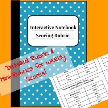 Physical education research paper rubric